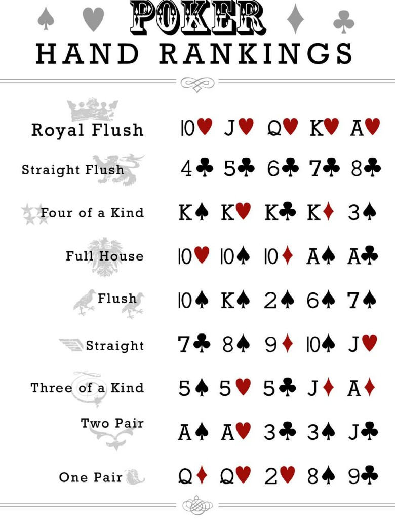 5 card draw poker betting rules is poker a good investment